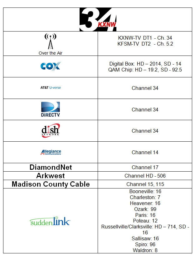 KXNW Channel Guide | Fort Smith/Fayetteville News