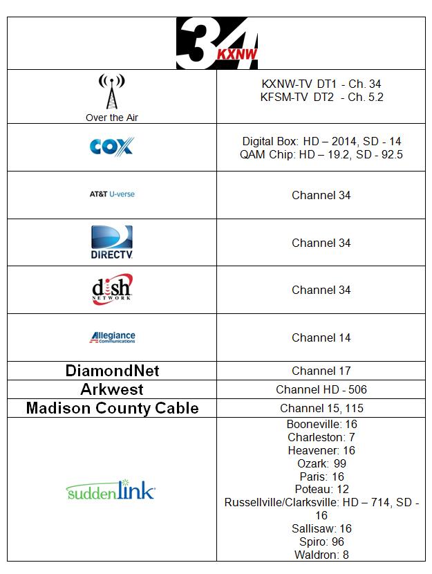 KXNW Channel Line-Up copy