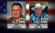 Sequoyah County Sheriff's Race Results