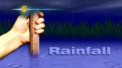 rainfallgfx