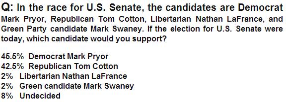 Senate Race