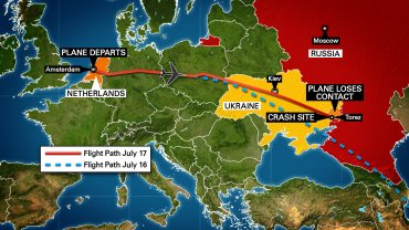 Malaysia Airlines MH17 Flight Path