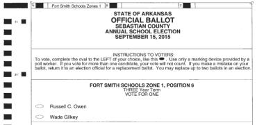 sebastian county ballot