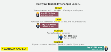 Tax Example 2