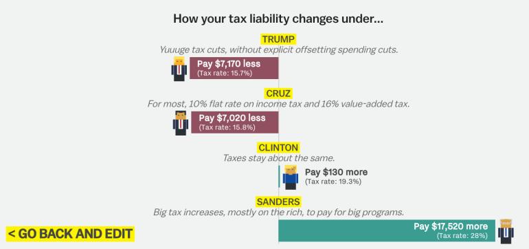 Tax Example 2