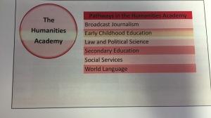The Humanities Academy