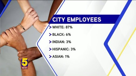 City Employees