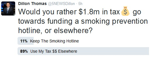 In a survey on Twitter, nearly 90% of users said they would prefer their tax dollars be used anywhere except the smoking hotline.