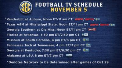 Courtesy: SEC