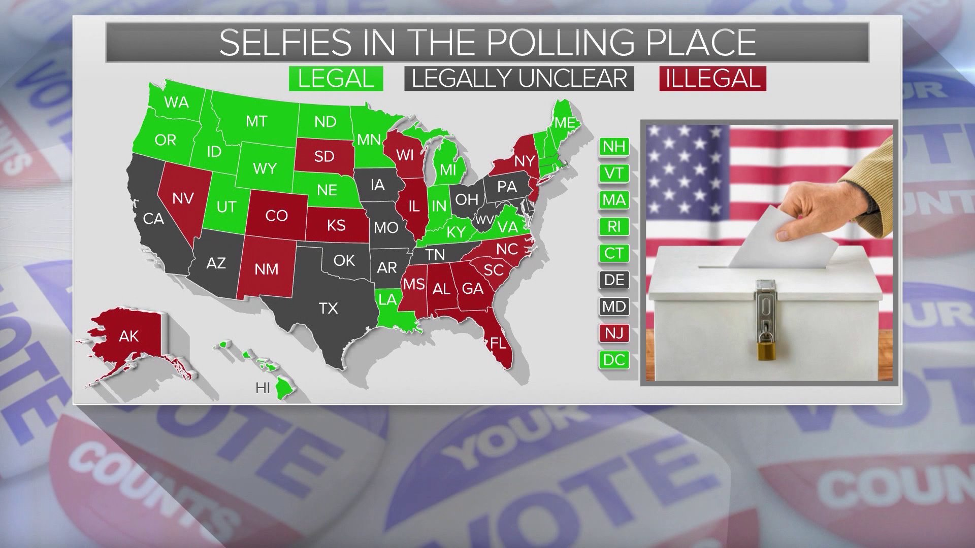 selfie-voting
