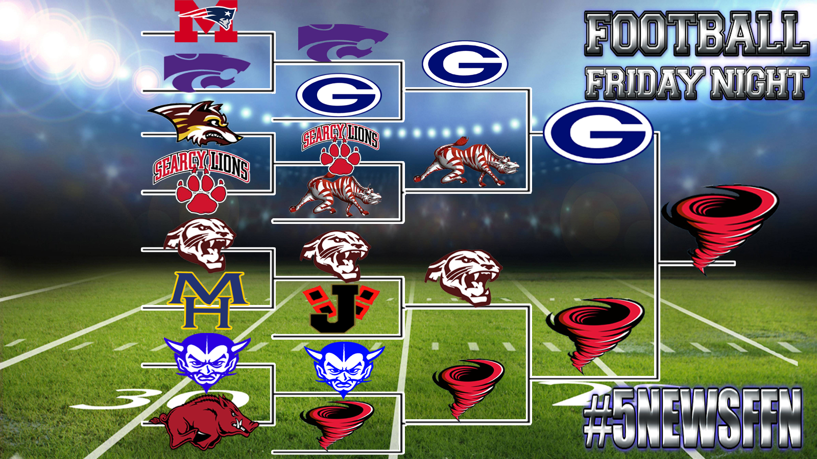 Arkansas High School Playoff Results Brackets Fort Smith