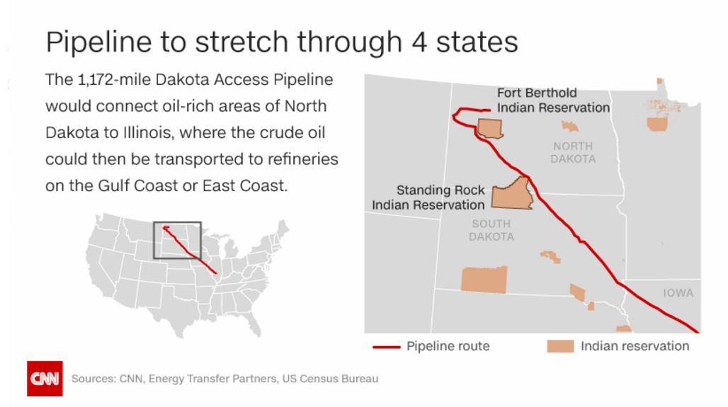 dakota-access-pipeline-project