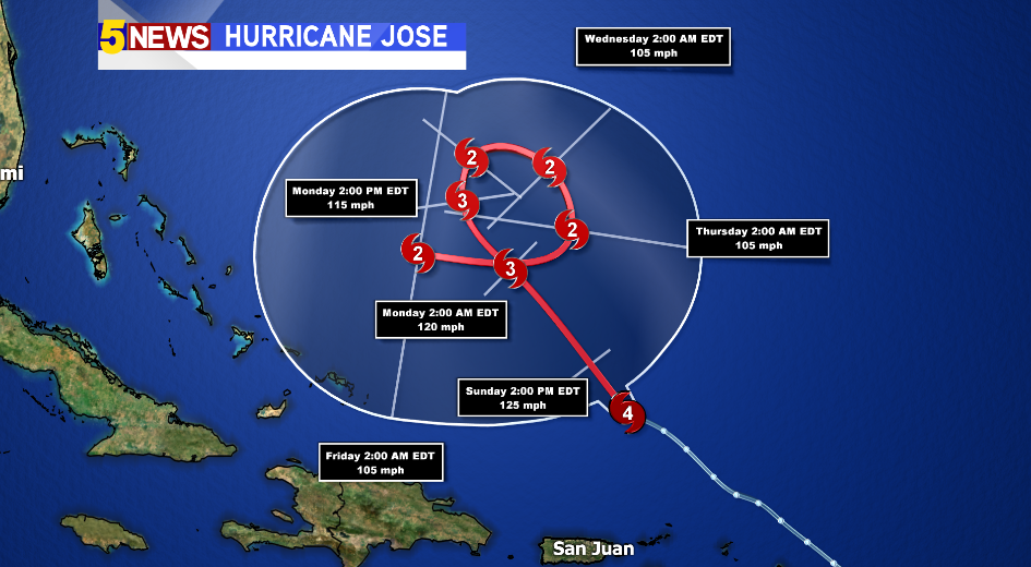 Hurricane Jose weakens a little as it turns east in Atlantic