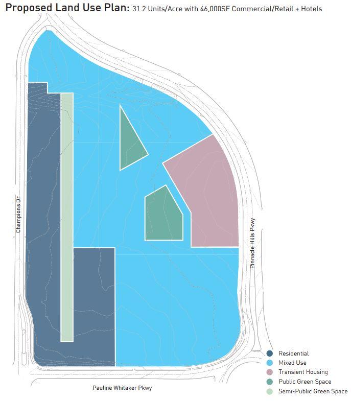 Proposed Land Use Plan
