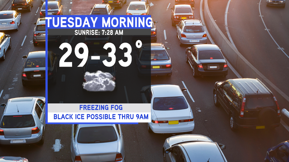 Waking Up To Freezing Fog/Black Ice Tuesday Morning