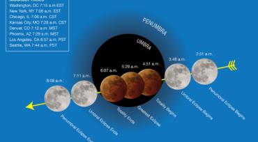 blood moon tonight in arkansas - photo #30