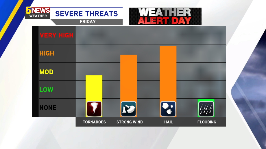 Strong to severe storms expected this afternoon