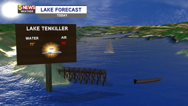 Weekend Lake Forecast