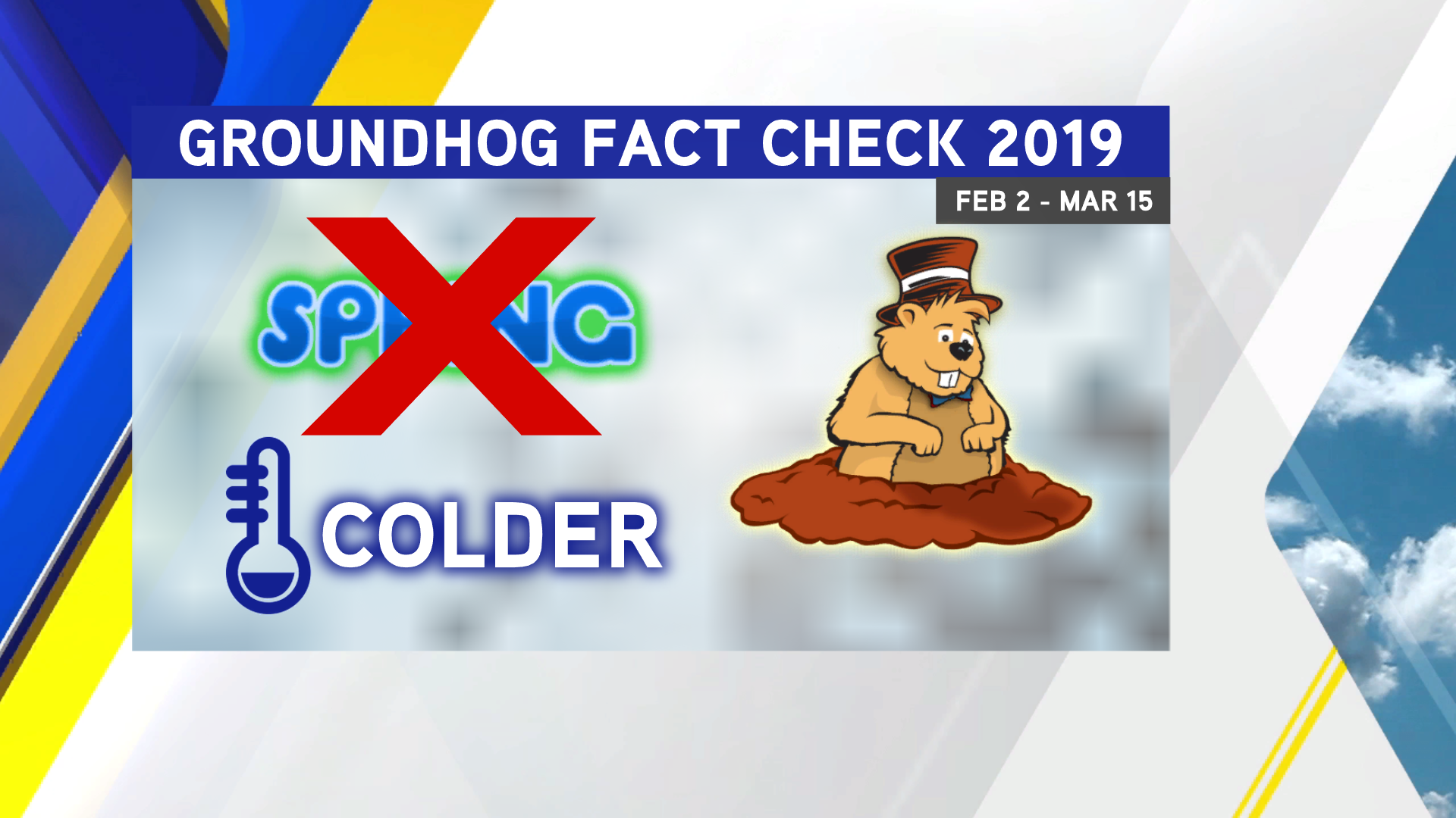 Groundhog Evaluation:  Wrong For 2019 thumbnail