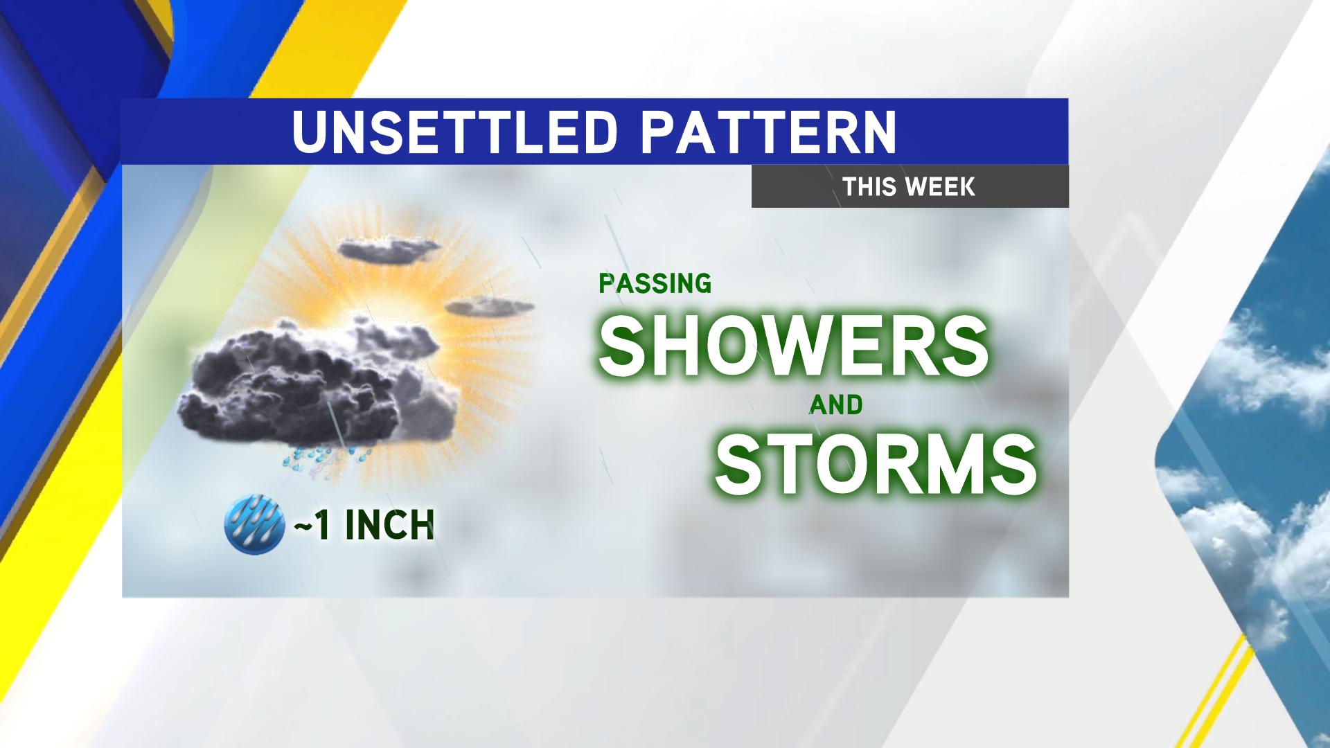 Unsettled Weather This Week thumbnail