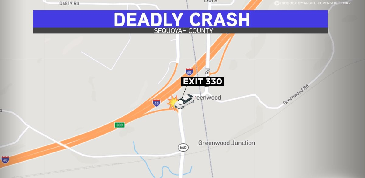 Mulberry Man Killed In Fatal Wreck Near Roland